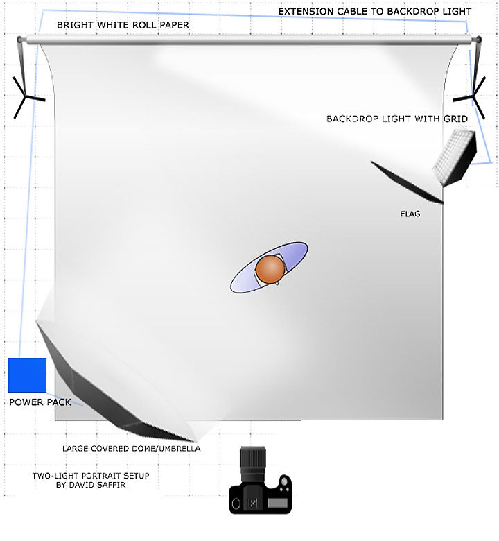 New workshop with david saffir studio lighting 101 portraits lighting diagram ccuart Image collections